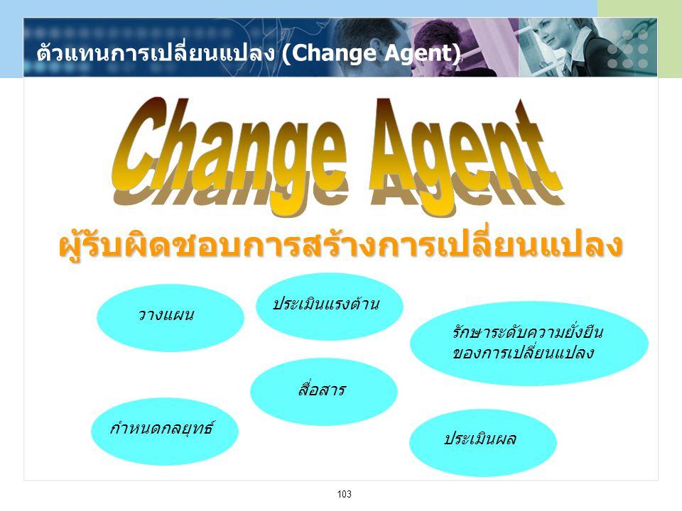 ตัวแทนการเปลี่ยนแปลง (Change Agent)