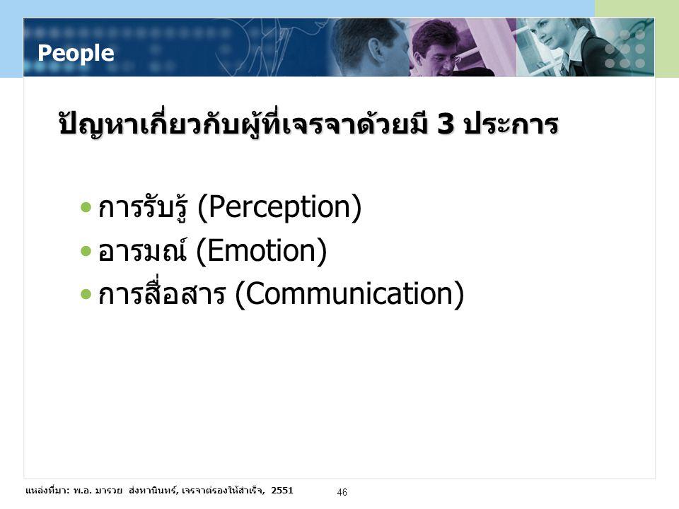 การรับรู้ (Perception) อารมณ์ (Emotion) การสื่อสาร (Communication)