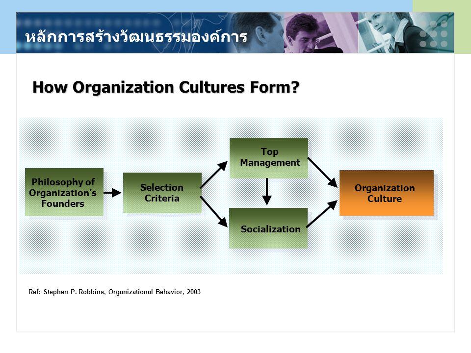 หลักการสร้างวัฒนธรรมองค์การ