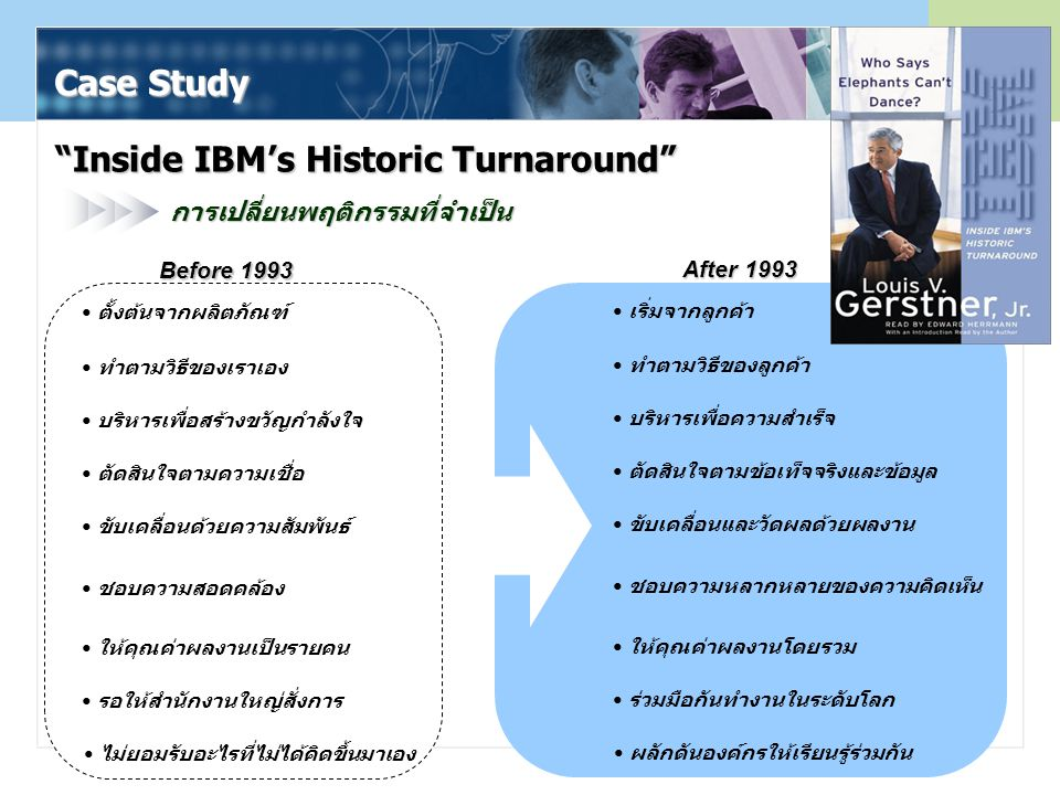 Inside IBM's Historic Turnaround