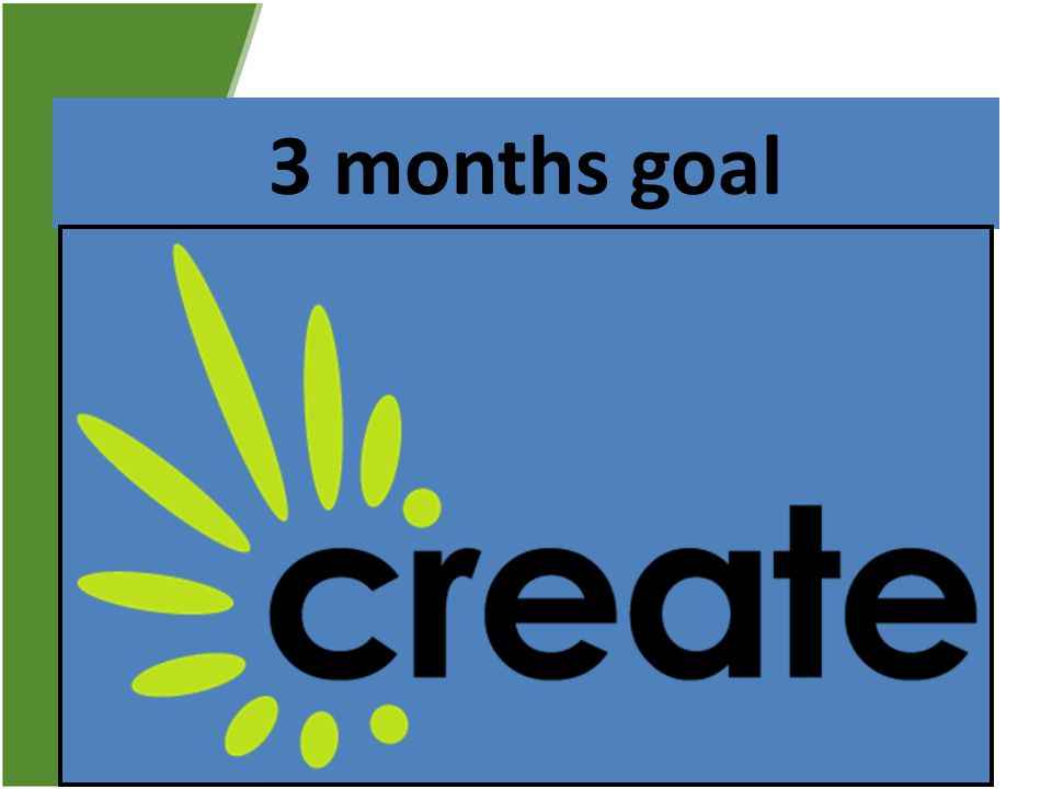 3 months goal Creative Leading Team