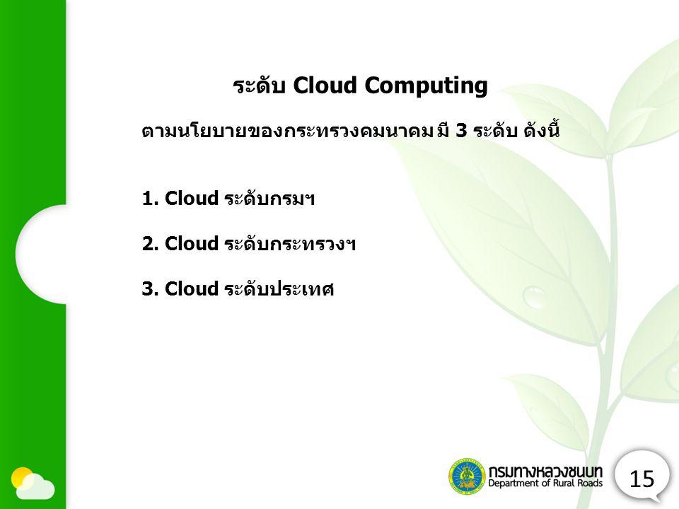 15 ระดับ Cloud Computing ตามนโยบายของกระทรวงคมนาคม มี 3 ระดับ ดังนี้