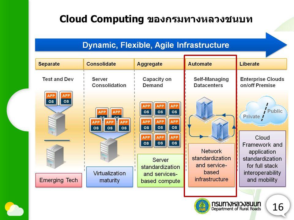 Cloud Computing ของกรมทางหลวงชนบท
