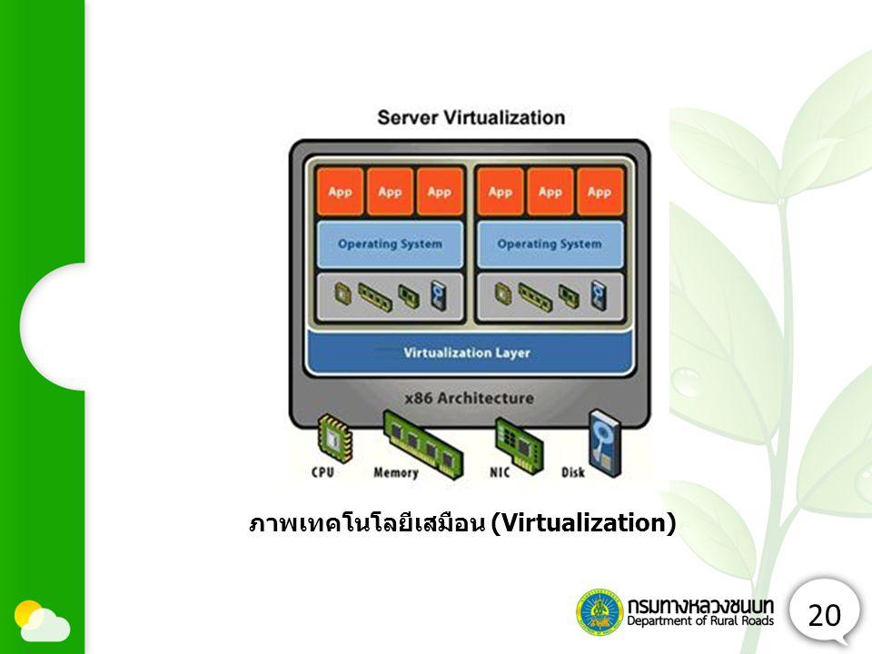 ภาพเทคโนโลยีเสมือน (Virtualization)