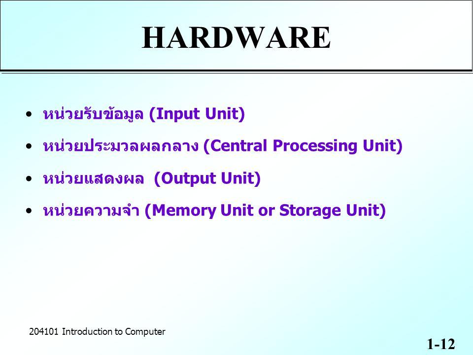 HARDWARE หน่วยรับข้อมูล (Input Unit)
