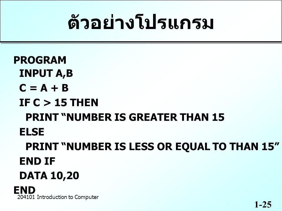 ตัวอย่างโปรแกรม PROGRAM INPUT A,B C = A + B IF C > 15 THEN