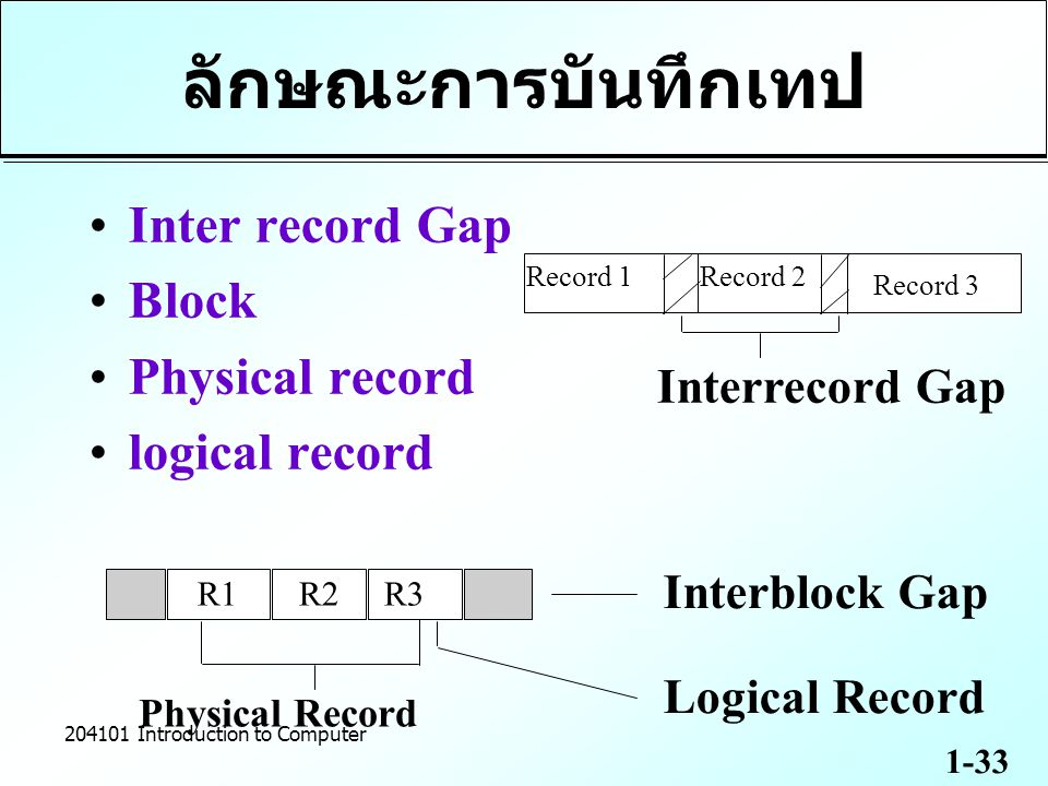 ลักษณะการบันทึกเทป Inter record Gap Block Physical record
