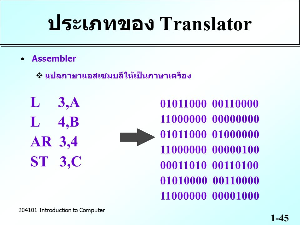 ประเภทของ Translator L 3,A L 4,B AR 3,4 ST 3,C 01011000 00110000