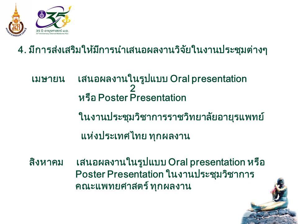 4. มีการส่งเสริมให้มีการนำเสนอผลงานวิจัยในงานประชุมต่างๆ
