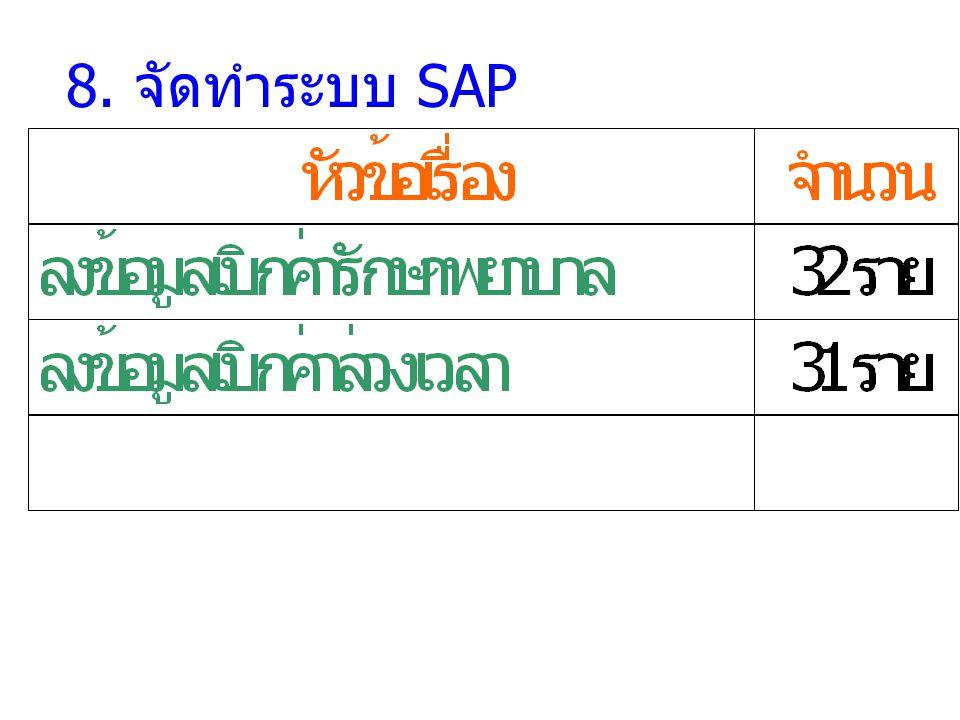 8. จัดทำระบบ SAP