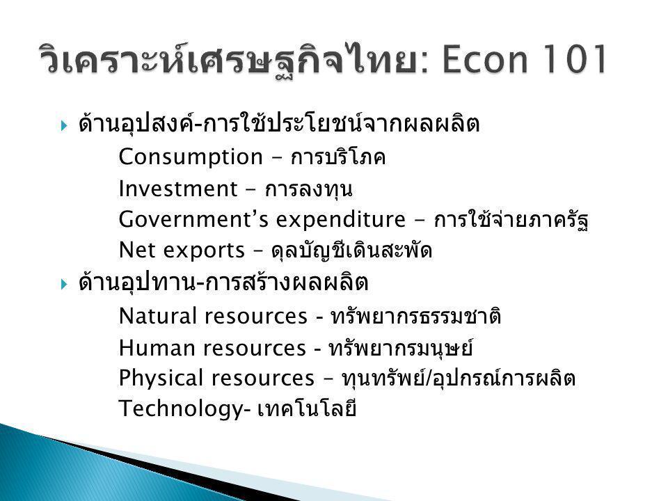 วิเคราะห์เศรษฐกิจไทย: Econ 101