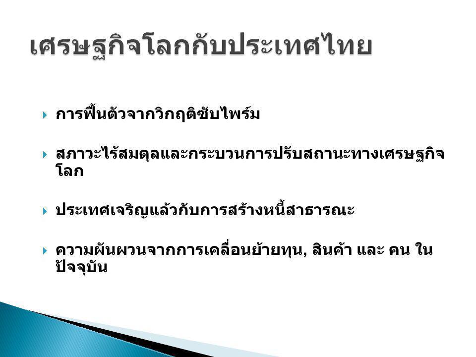 เศรษฐกิจโลกกับประเทศไทย