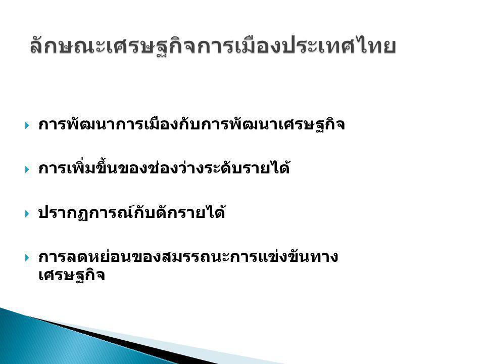 ลักษณะเศรษฐกิจการเมืองประเทศไทย