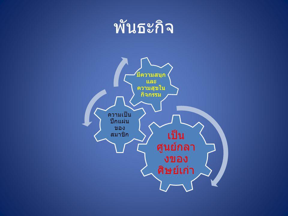 พันธะกิจ เป็นศูนย์กลางของ ศิษย์เก่า ความเป็นปึกแผ่นของสมาชิก