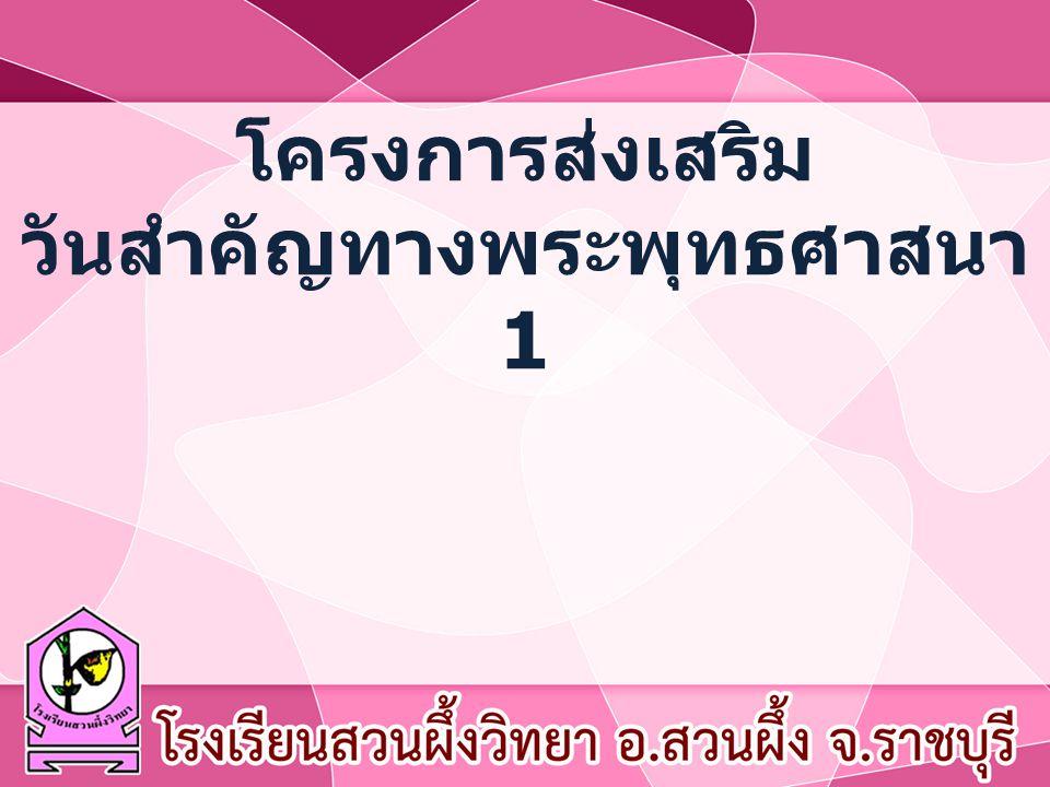 วันสำคัญทางพระพุทธศาสนา 1