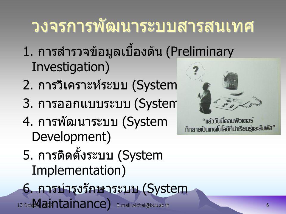 วงจรการพัฒนาระบบสารสนเทศ