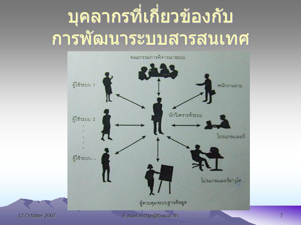 บุคลากรที่เกี่ยวข้องกับ การพัฒนาระบบสารสนเทศ