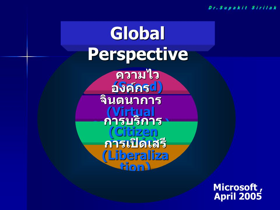 Global Perspective Dr.Supakit Sirilak ความไว (Speed)