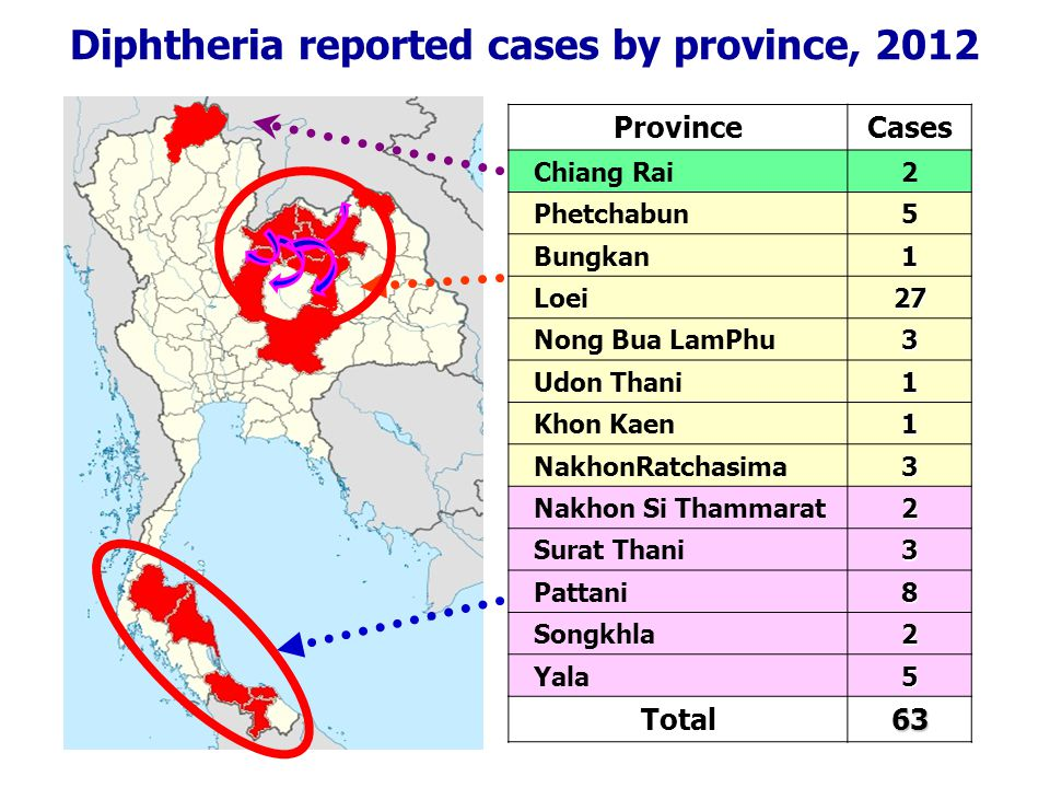 Diphtheria reported cases by province, 2012