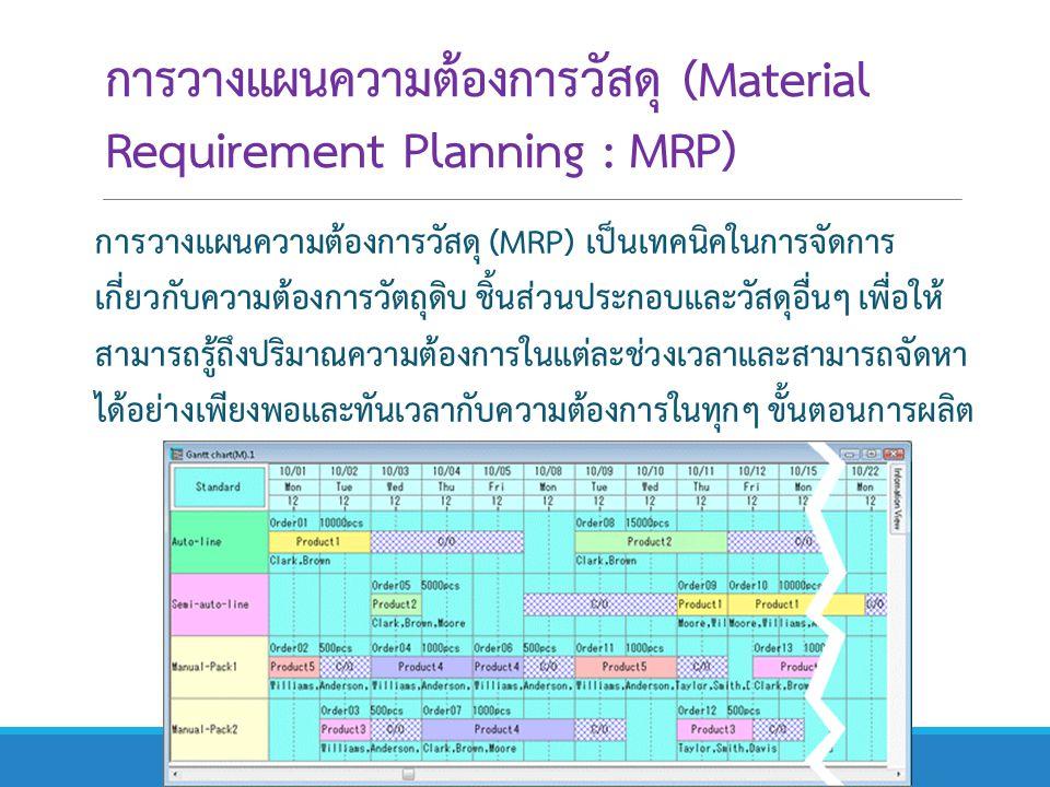 การวางแผนความต้องการวัสดุ (Material Requirement Planning : MRP)