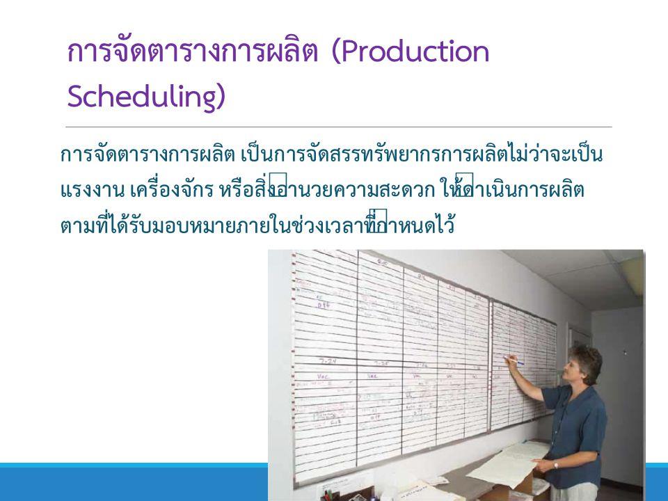 การจัดตารางการผลิต (Production Scheduling)