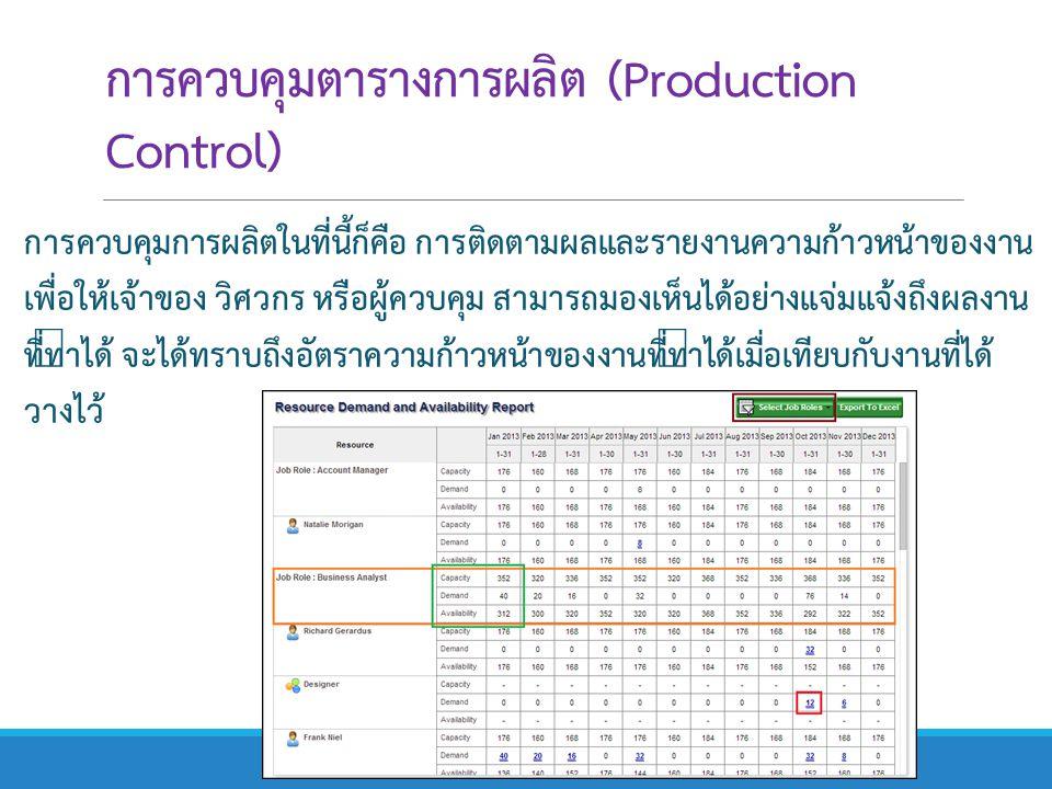 การควบคุมตารางการผลิต (Production Control)