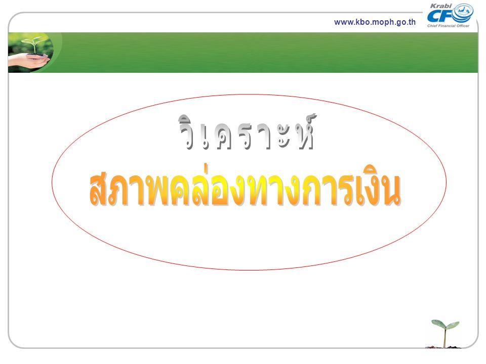 วิเคราะห์ สภาพคล่องทางการเงิน LOGO www.kbo.moph.go.th