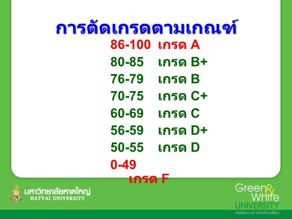การตัดเกรดตามเกณฑ์ 86-100 เกรด A 80-85 เกรด B+ 76-79 เกรด B