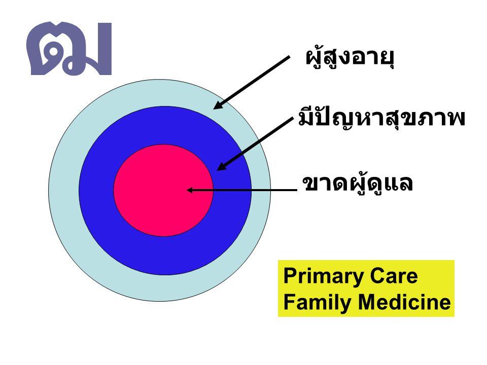 ฒ ผู้สูงอายุ มีปัญหาสุขภาพ ขาดผู้ดูแล Primary Care Family Medicine