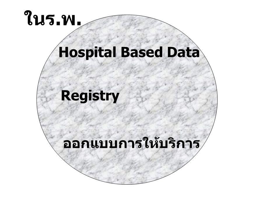 ในร.พ. Hospital Based Data Registry ออกแบบการให้บริการ