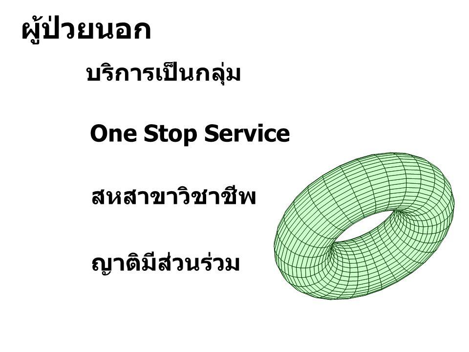 ผู้ป่วยนอก บริการเป็นกลุ่ม One Stop Service สหสาขาวิชาชีพ