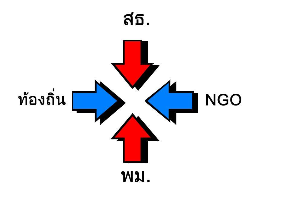 สธ. ท้องถิ่น NGO พม.