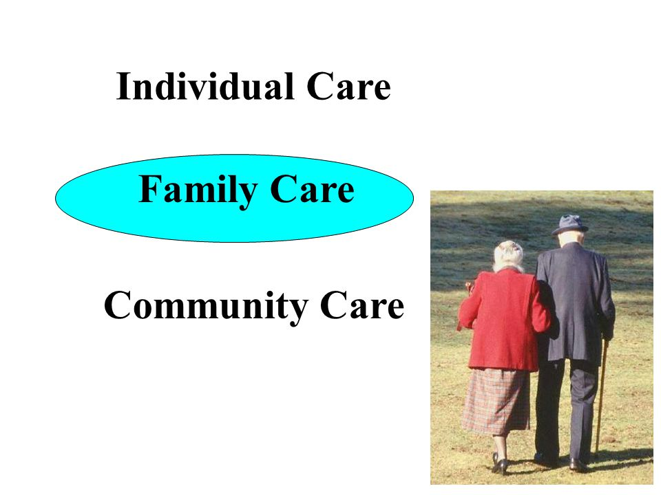 Individual Care Family Care Community Care