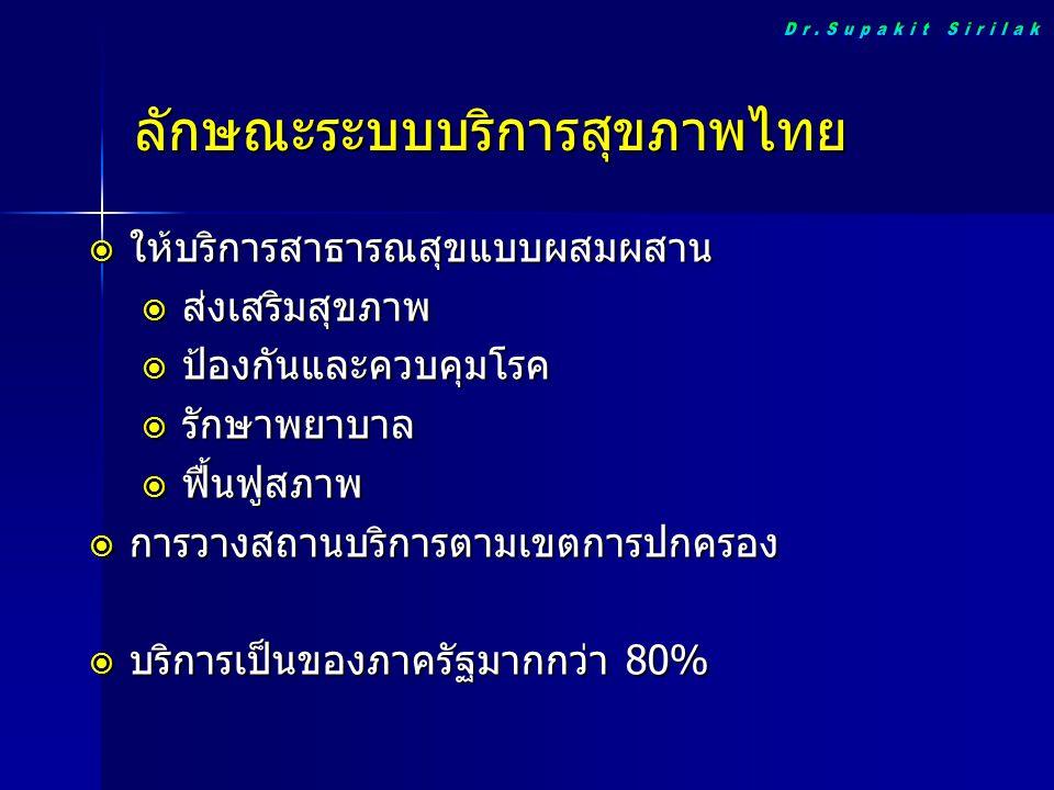 ลักษณะระบบบริการสุขภาพไทย