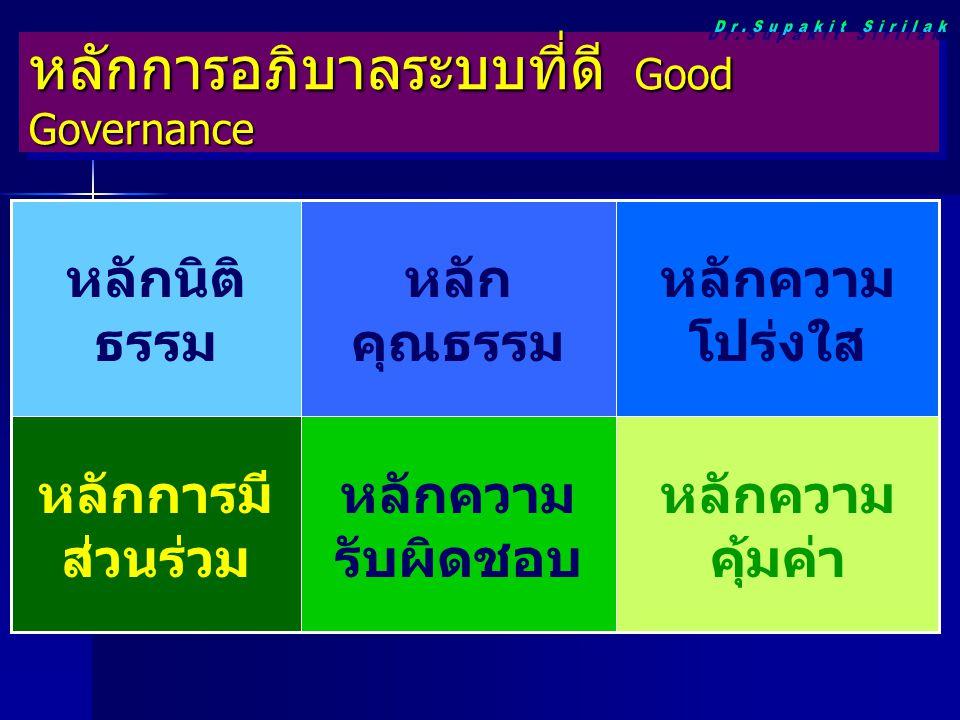 หลักการอภิบาลระบบที่ดี Good Governance