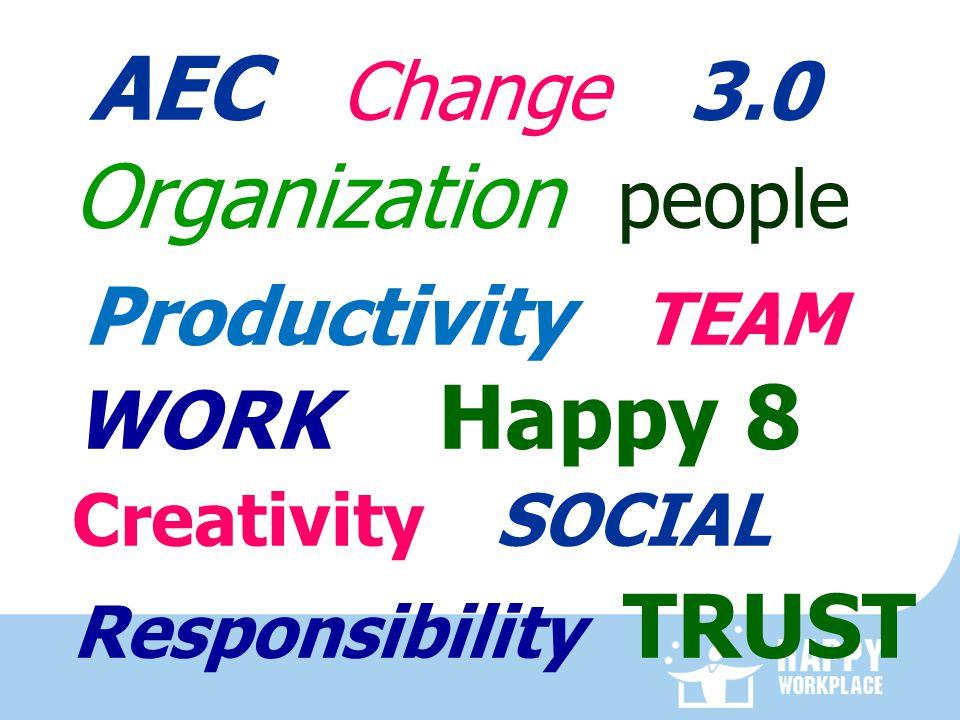 AEC Change 3.0 Organization people