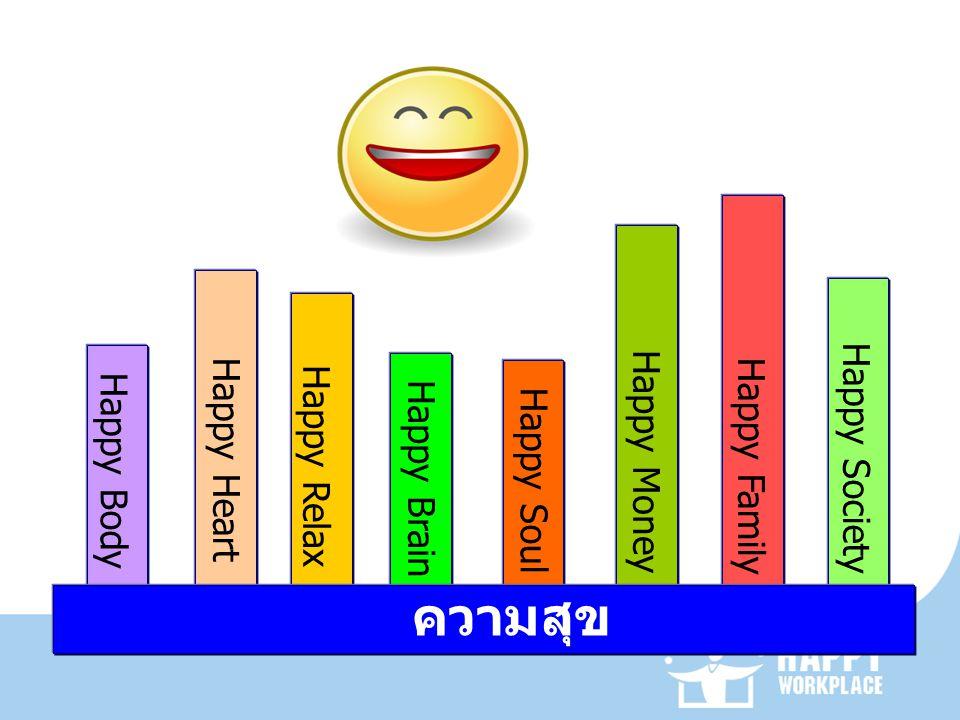 ความสุข Happy Society Happy Money Happy Heart Happy Family Happy Relax