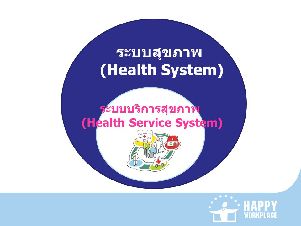 (Health Service System)