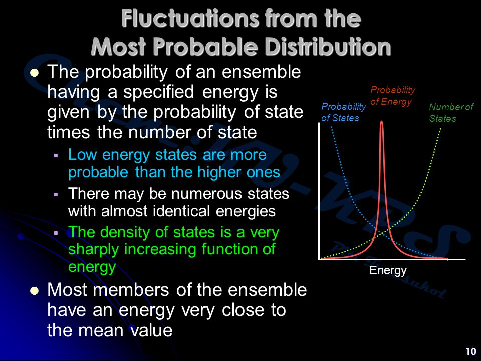 Fluctuations from the Most Probable Distribution