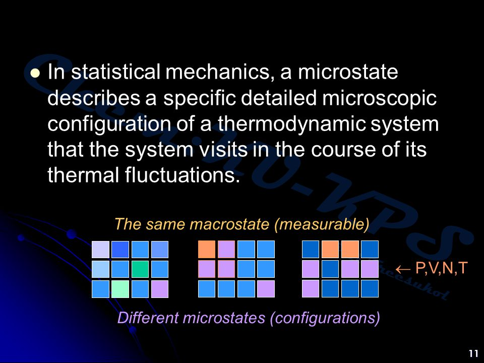 In statistical mechanics, a microstate describes a specific detailed microscopic configuration of a thermodynamic system that the system visits in the course of its thermal fluctuations.