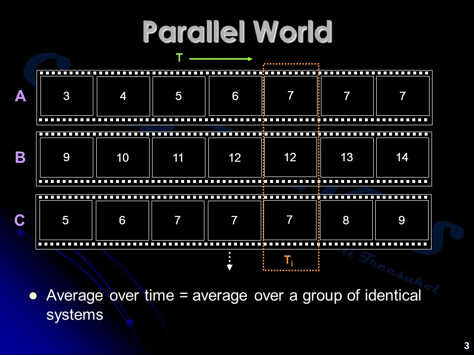 Parallel World T. Ti. 3. 4. 5. 6. 7. A. 9. 10. 11. 12. 13. 14. B. 5. 6. 7. 8. 9.