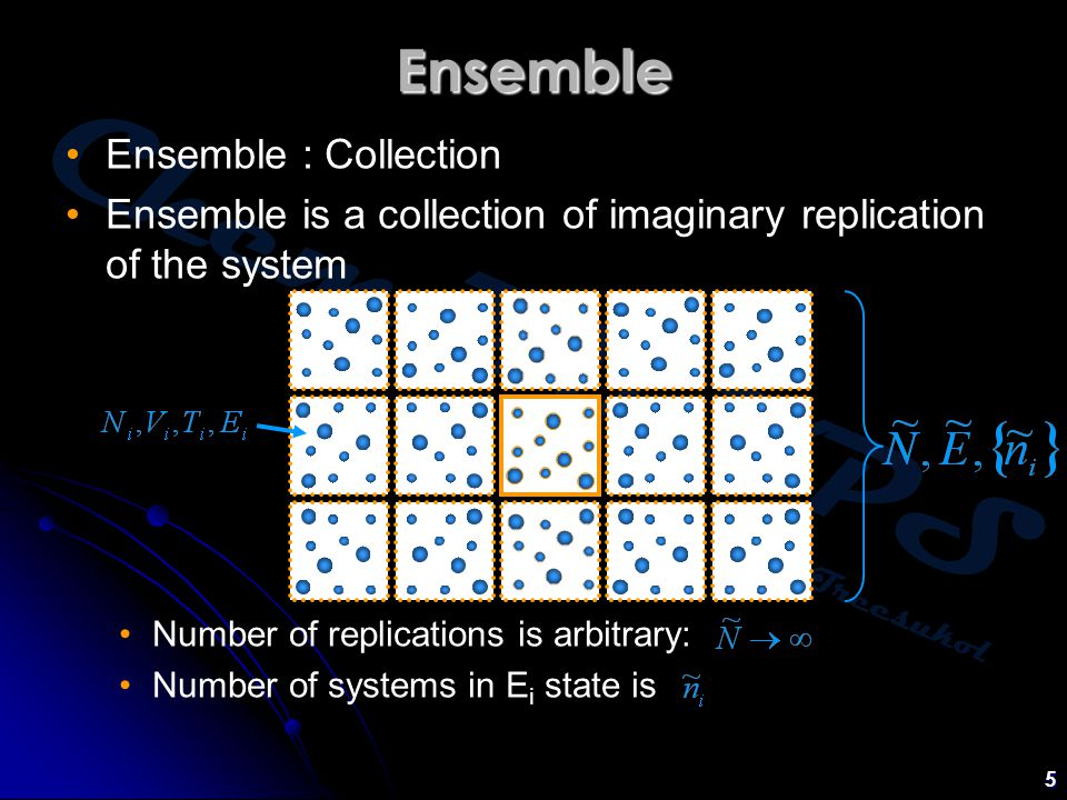 Ensemble Ensemble : Collection