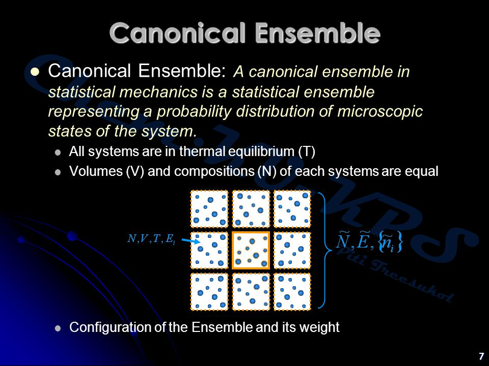 Canonical Ensemble