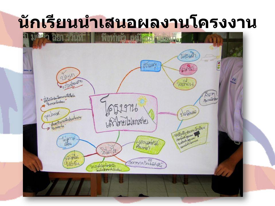 นักเรียนนำเสนอผลงานโครงงาน