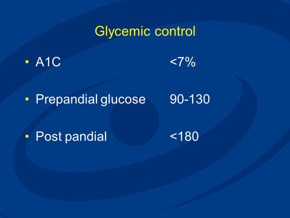 Glycemic control A1C <7% Prepandial glucose 90-130