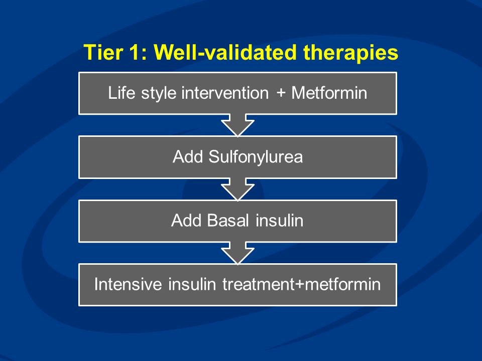 Tier 1: Well-validated therapies