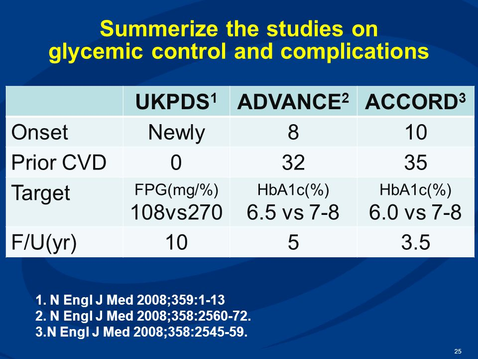 Summerize the studies on glycemic control and complications