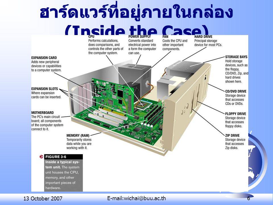 ฮาร์ดแวร์ที่อยู่ภายในกล่อง (Inside the Case)