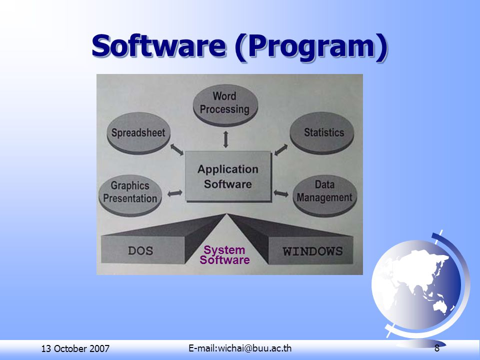 Software (Program) System Software 13 October 2007