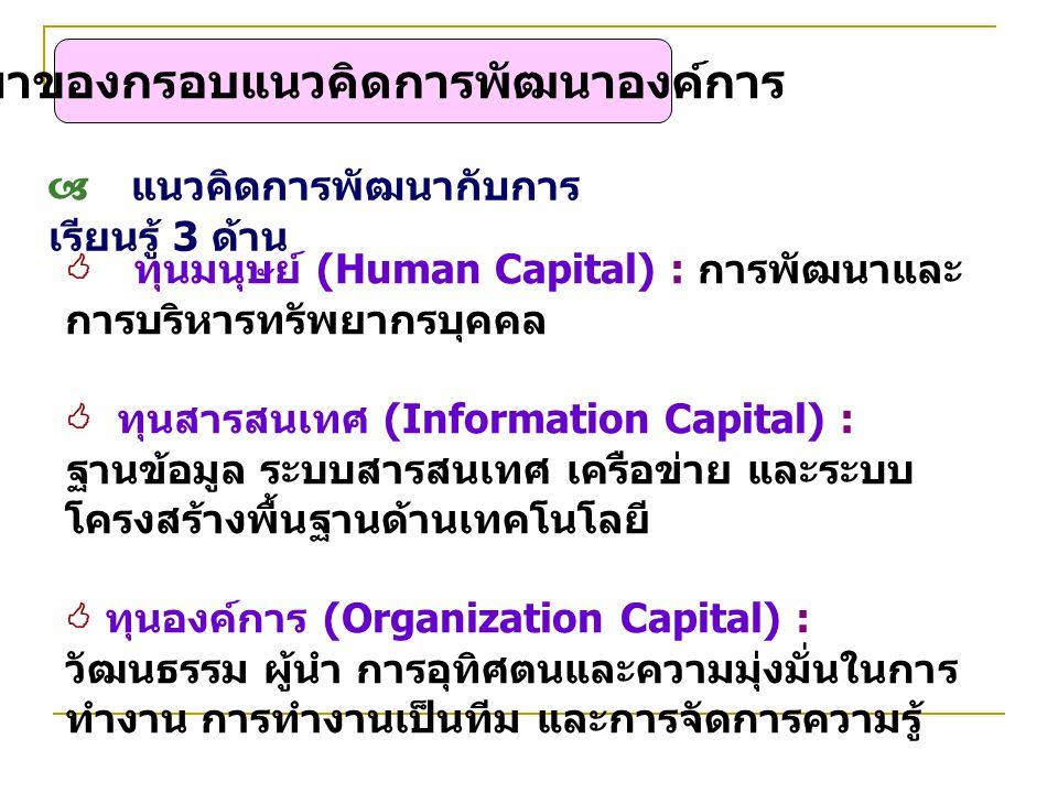 ที่มาของกรอบแนวคิดการพัฒนาองค์การ